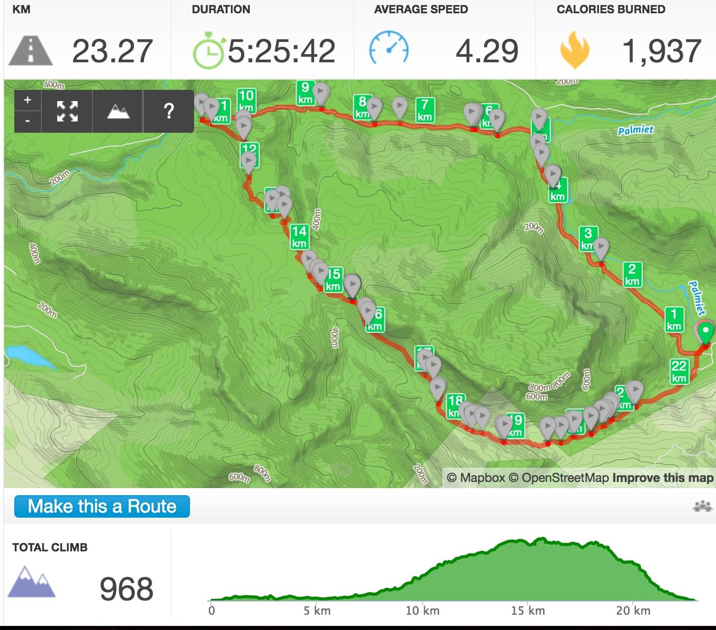 Runkeeper map - 20160521
